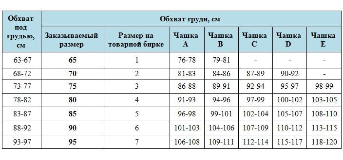 размерная сетка на русском языке