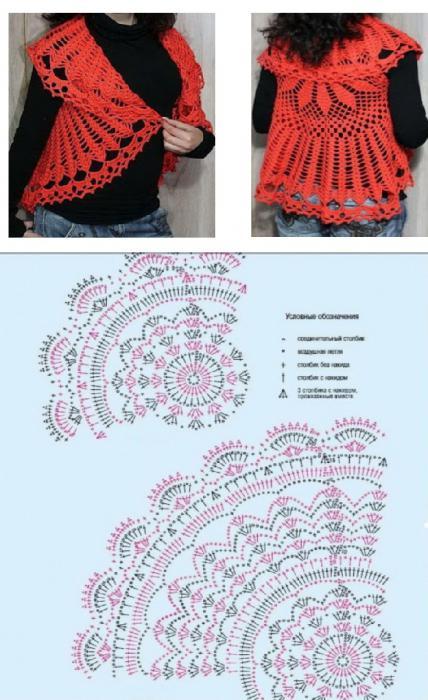 номера крючков для вязания