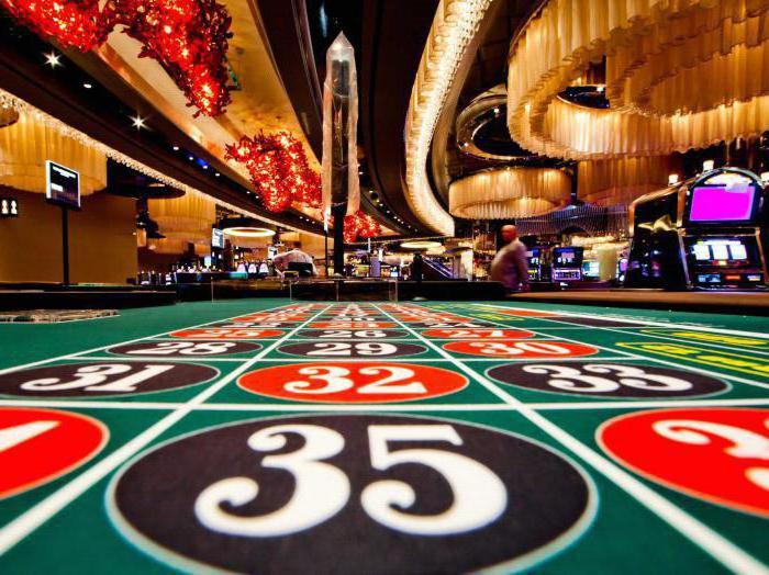 Casino 888 отзывы игроков играть бесплатно игровые автоматы чукча