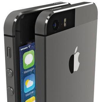 разрешение экрана iphone 5s в пикселях