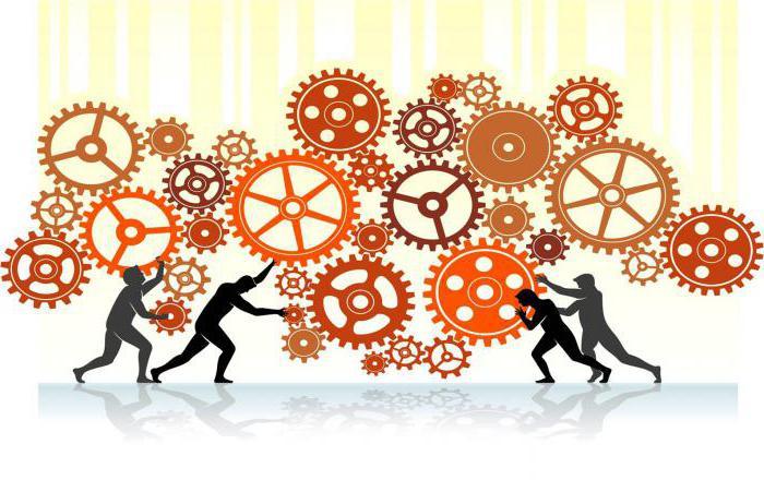 Объект и субъект управления