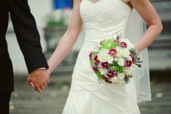 Сценарий для выкупа невесты в стиле авиакомпании