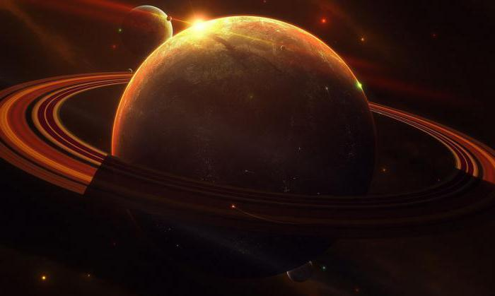 planet and saturn