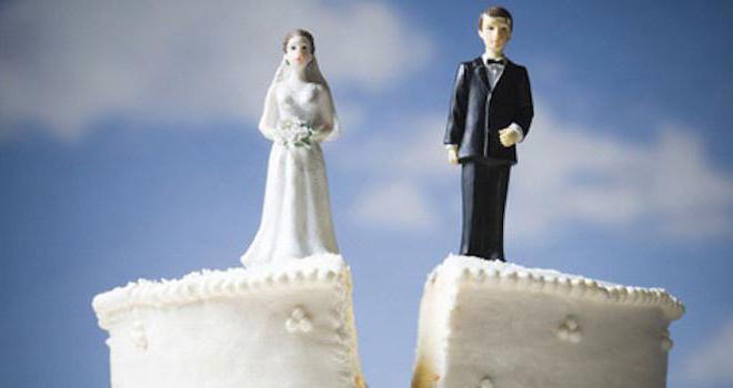 Развод в одностороннем порядке через загс