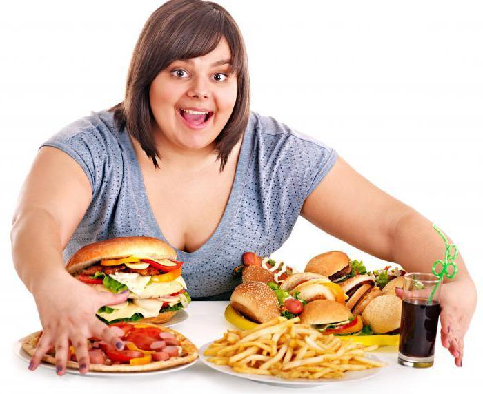 холестерин лпвп выше нормы что это значит