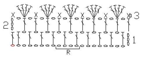 узоры крючком схемы обвязки