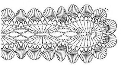 схема детские шарфы