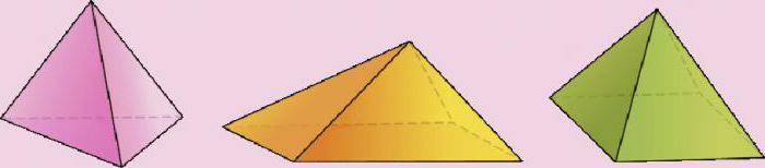 Равносторонняя пирамида