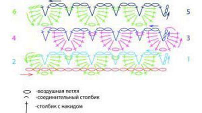схема узор чешуйки крючком