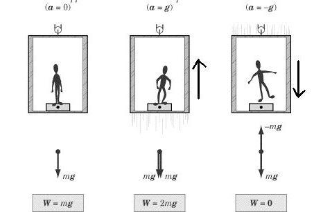 формула массы