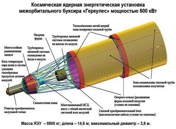 ядерный космический двигатель