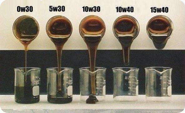 for Motor oil weight explained