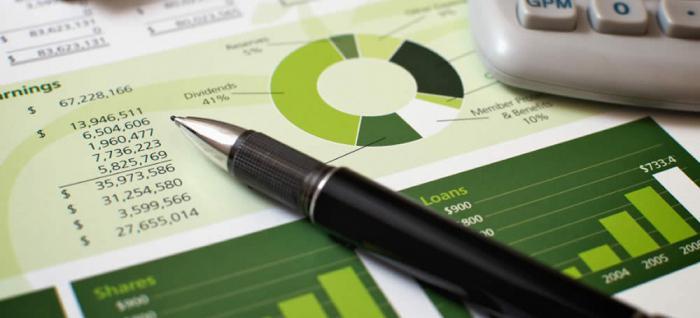 Микрофинансовые организации: список