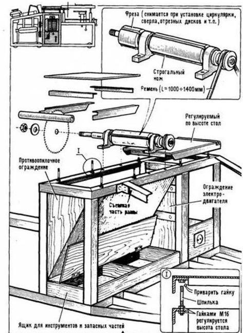 Деревообрабатывающие станки для дома своими руками чертежи и