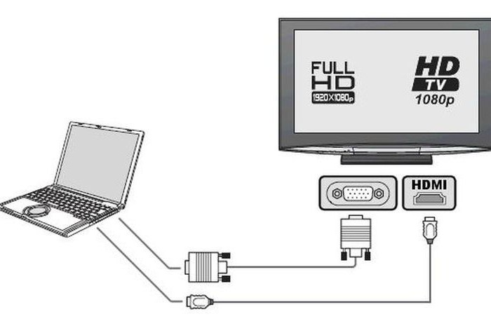 фильм на телевизоре с компьютера
