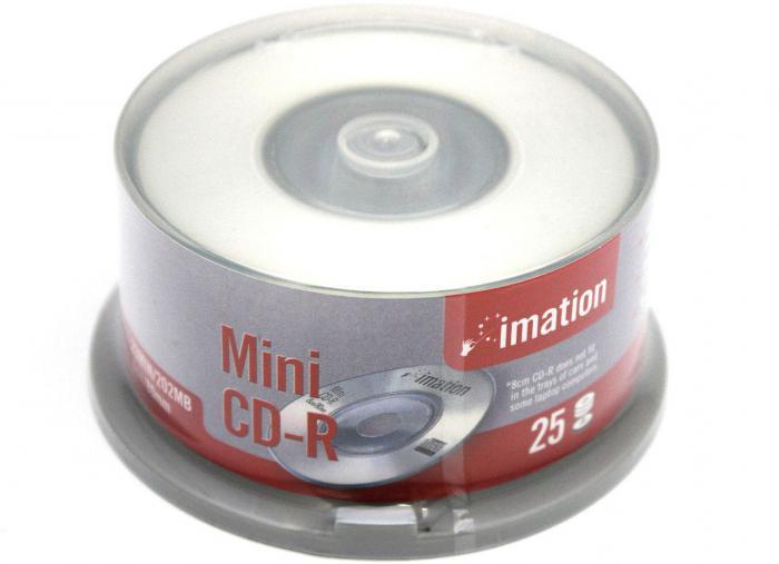 CD — информационная емкость. Виды дисков по емкости