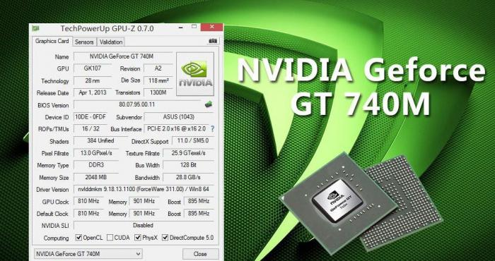 Geforce GT 740M отзывы