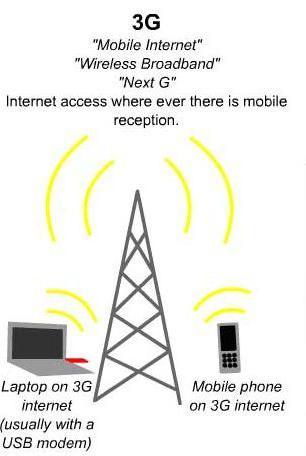 Усилитель интернет-сигналов: описание и отзывы