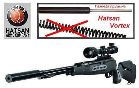 пневматическая винтовка с газовой пружиной