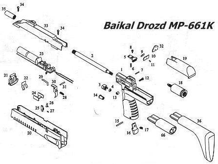 Схема разборки пистолета