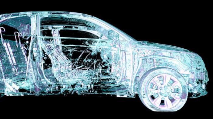Из чего состоит автомобиль: схема и описание