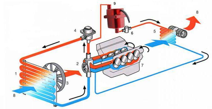 электрические предпусковые подогреватели для дизеля