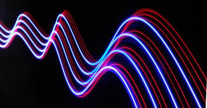 движущийся электрический заряд создает