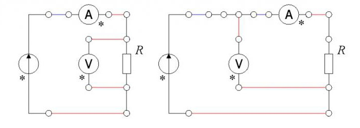 основные элементы электрических цепей постоянного тока