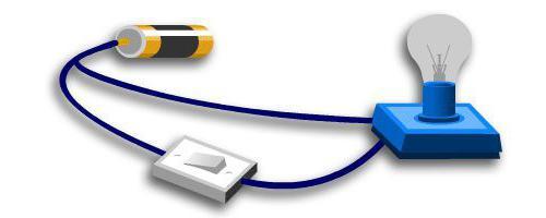 исследование электрической цепи постоянного тока лабораторная работа