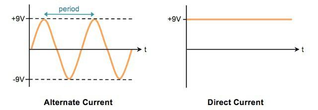 постоянный ток электрические цепи постоянного тока