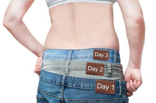 Кетоновая диета отзывы