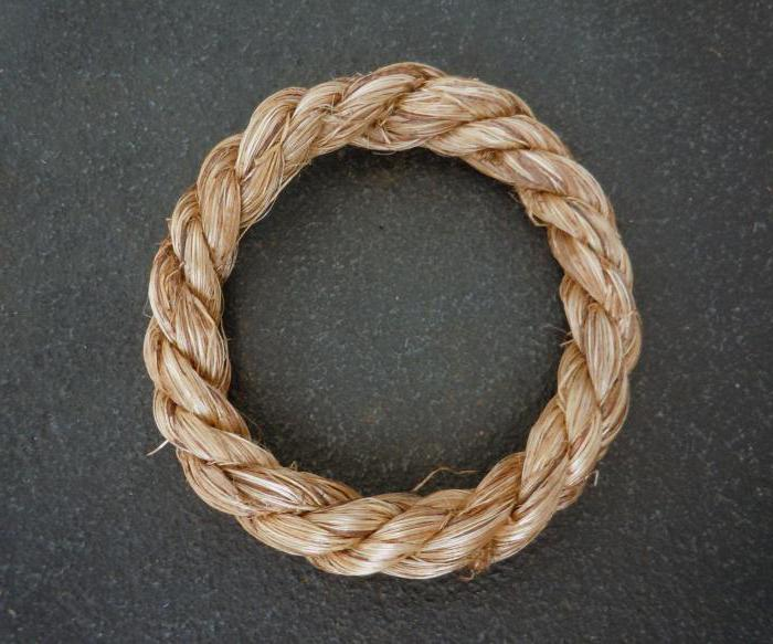 браслет из веревки