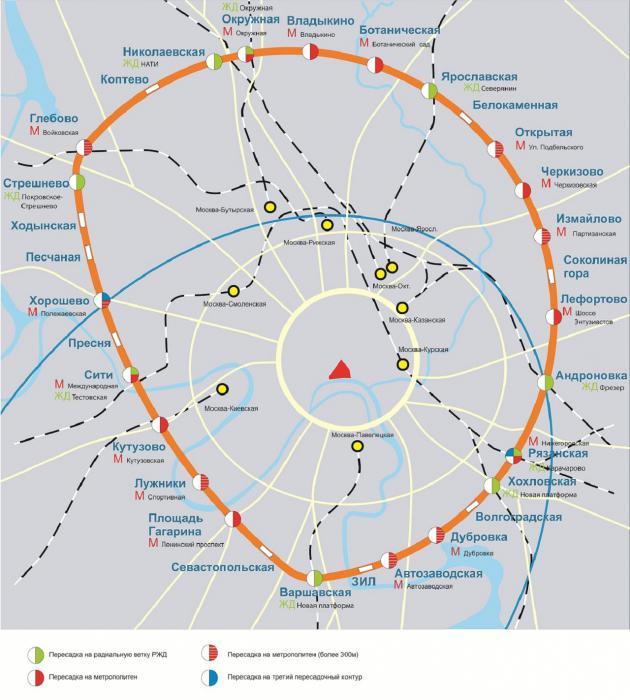 План метро Москвы