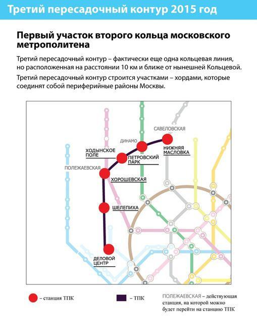 второе кольцо московского метро схема