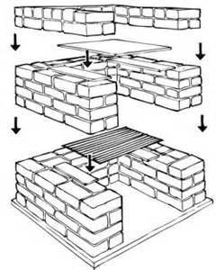 печь из кирпича для дома на дровах
