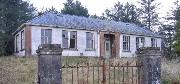 чем обшить старый деревянный дом снаружи дешево