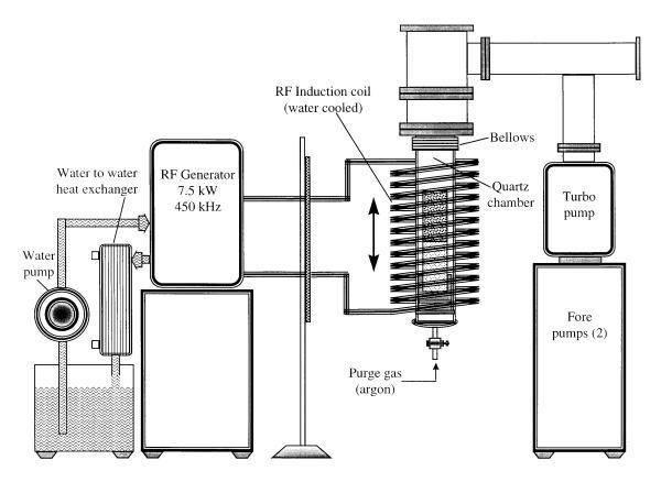 схема индукционного нагревателя