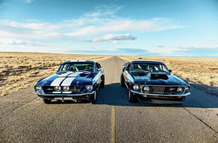 marketing mix of ford mustang
