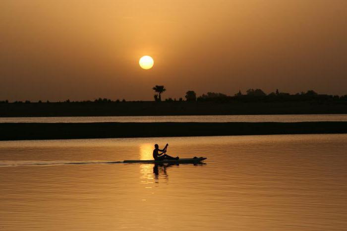 режим реки нигер