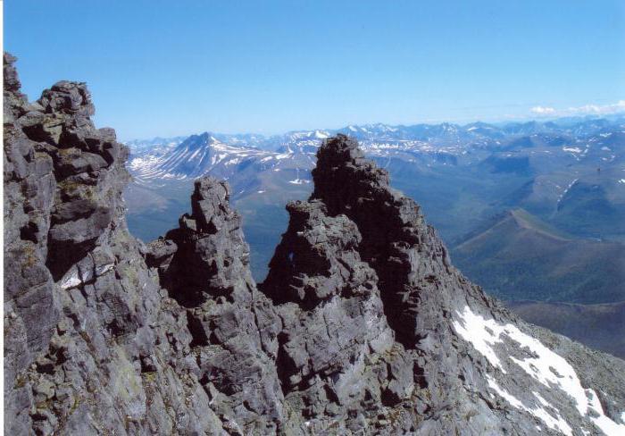 ОтветыMailRu Географическое положение уральских гор
