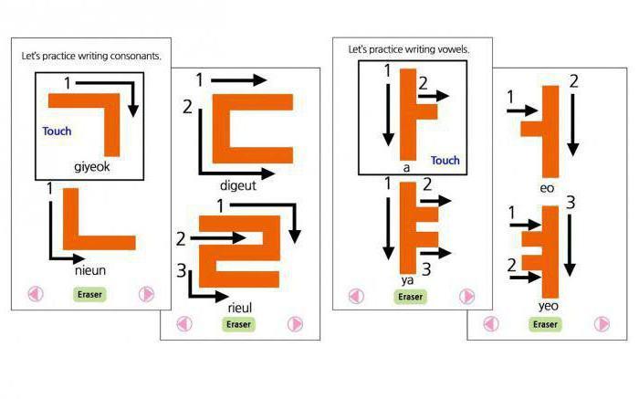 изучение корейского языка с нуля самостоятельно