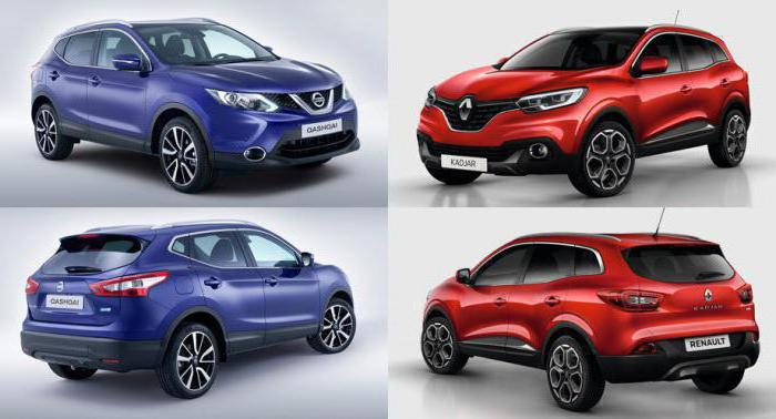 Renault Kadjar: описание, технические характеристики, фото