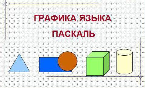 графика в паскале