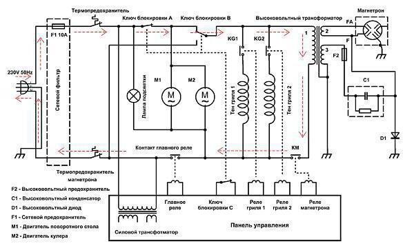 Ремонт панели управления микроволновки lg своими руками 2