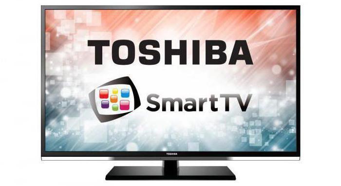 Лучшие марки телевизоров: обзор
