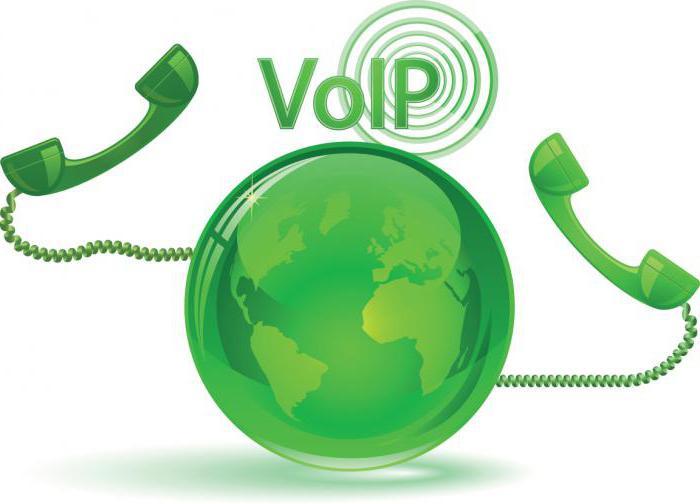 подключение ip телефонии