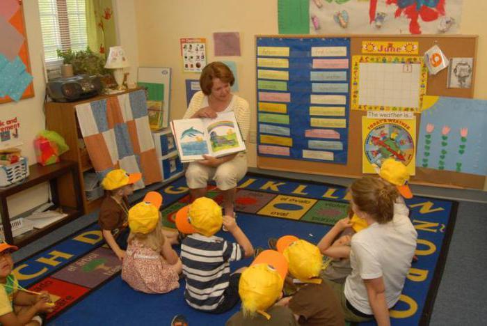 оформление класса в начальной школе