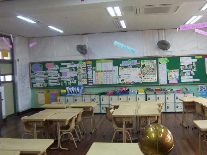 классная комнаты в начальной школе