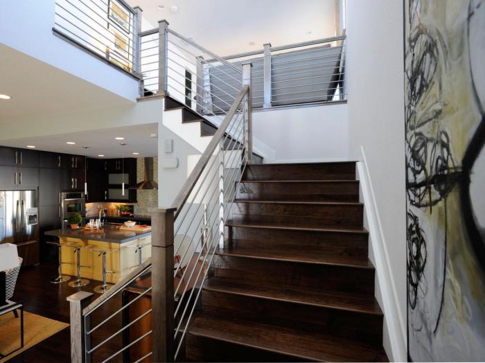 лестницы на второй этаж дизайн