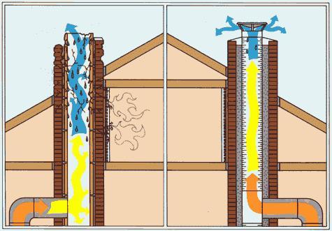 Теплоизоляция перегородки бани